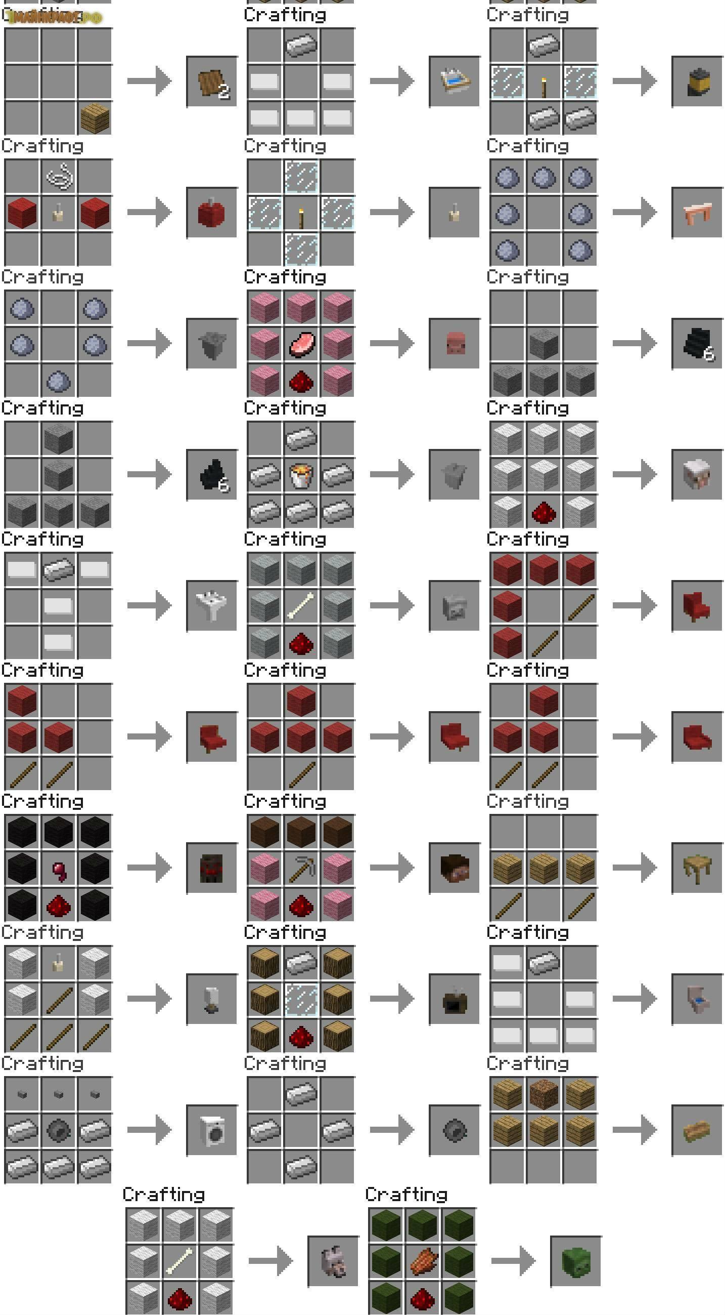 Jammy Furniture Mod — Minecraft Wiki